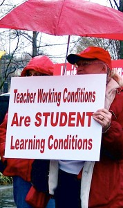 learning Conditions
